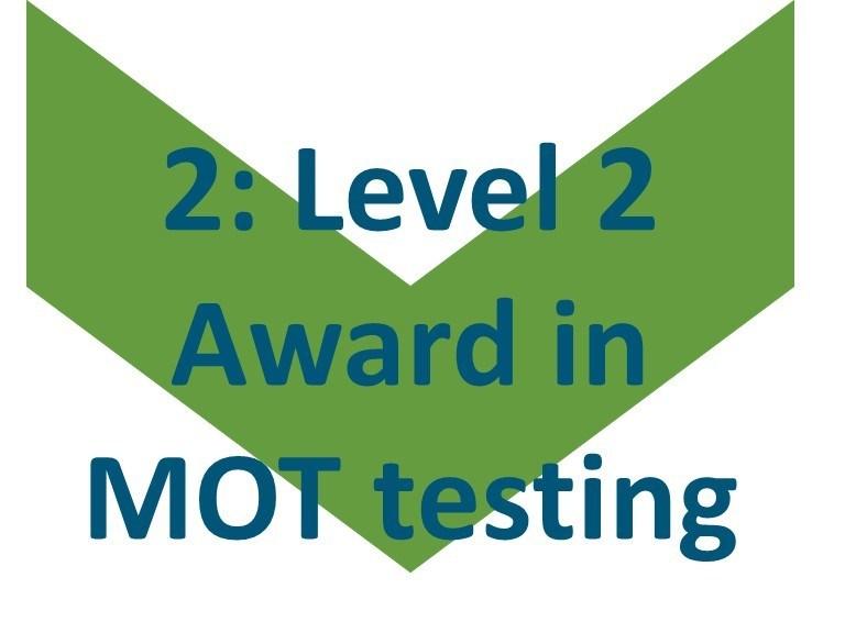 Become an MOT Tester
